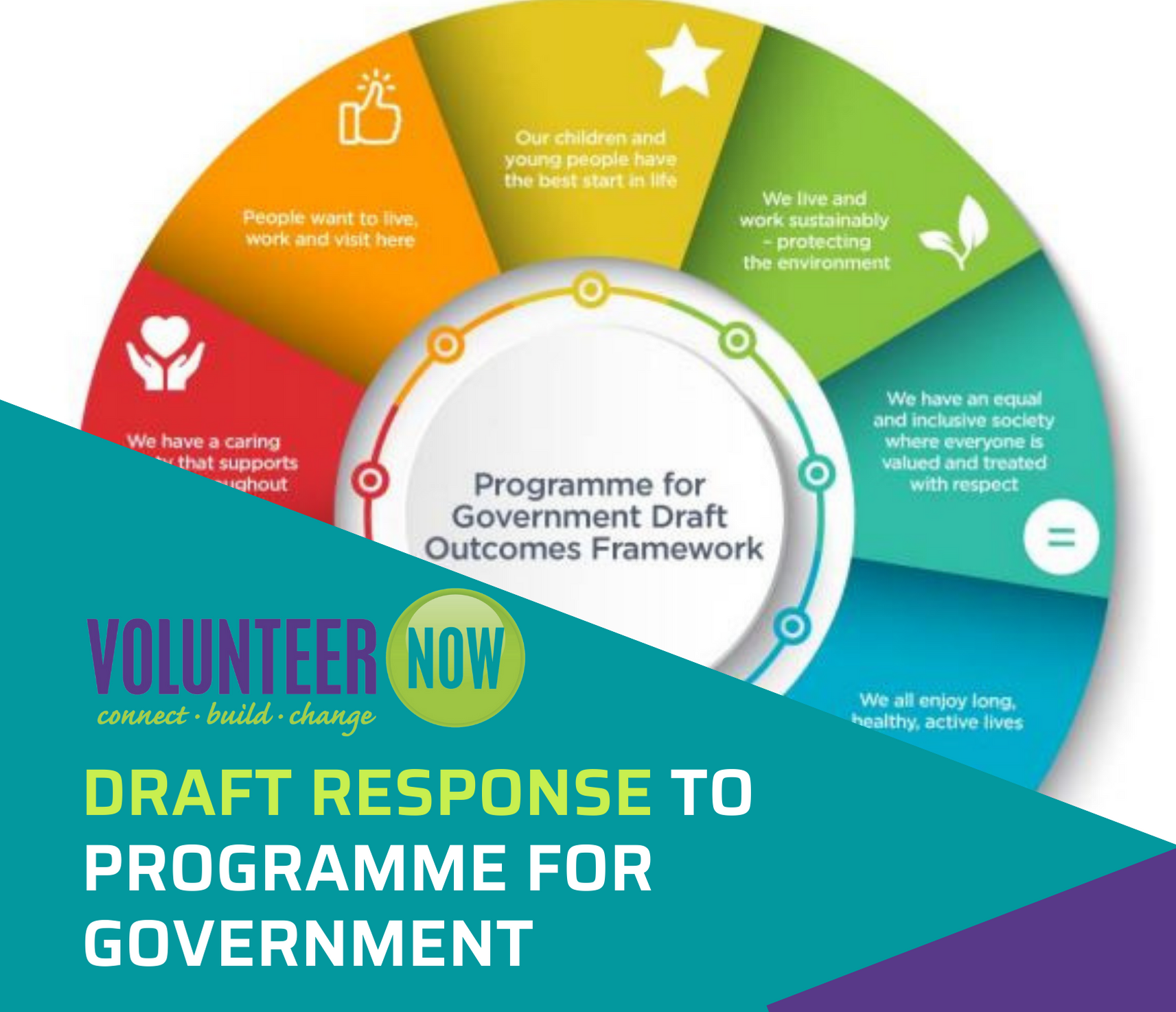 Programme for Government Consultation